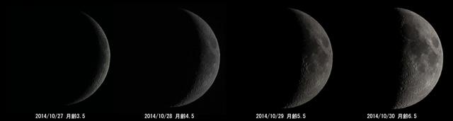 月の満ち欠け.jpg