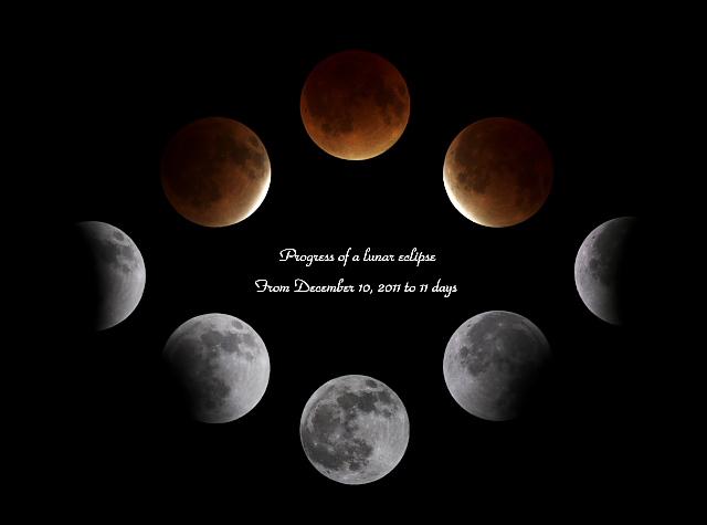 月食の経過.jpg